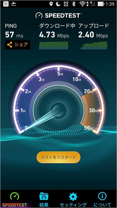 通信速度は4Mbps弱。
