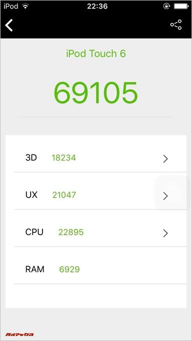 iPod touch 第6世代(A8)実機AnTuTuベンチマークスコアは総合が69105点、3D性能が18234点。