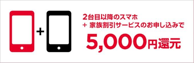 2回線目の契約と家族割り申し込みで5,000円還元。SIM単体でのキャッシュバックキャンペーンも併用可能