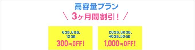 6GB以上のプランを選択するとプランごとに定められた金額が3ヶ月間割り引かれる