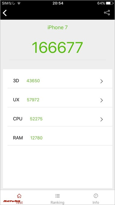 iPhone 7(iOS 10.3.1)実機AnTuTuベンチマークスコアは総合が166677点、3D性能が43650点。