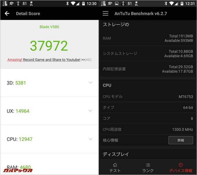 ZTE Blade V580(Android 5.1)実機AnTuTuベンチマークスコアは総合が37972点、3D性能が5381点。